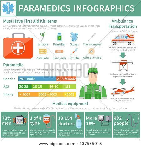 Paramedic infographics flat layout with information about first aid kit items and ambulance transportation vector illustration