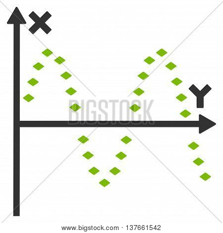 Dotted Sine Plot vector toolbar icon. Style is bicolor flat icon symbol, eco green and gray colors, white background, rhombus dots.