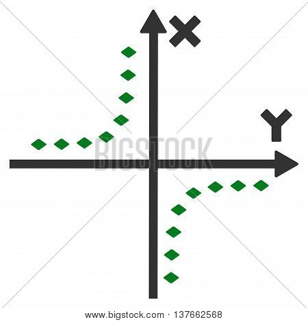 Dotted Hyperbola Plot vector toolbar icon. Style is bicolor flat icon symbol, green and gray colors, white background, rhombus dots.
