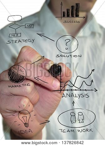 Young Business Man Drawing Business Ideas
