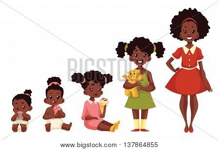 Set of black girls from newborn to infant toddler schoolgirl and teenager cartoon vector illustration isolated on white background. African child development from birth to school age
