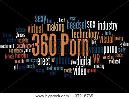 360 Porn, Word Cloud Concept 7