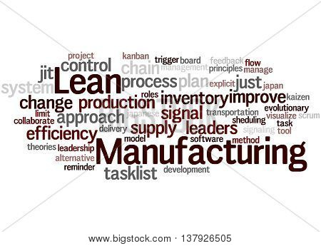 Lean Manufacturing, Word Cloud Concept 7