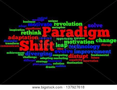 Paradigm Shift, Word Cloud Concept 2