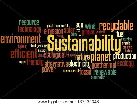 Sustainability, Word Cloud Concept 6