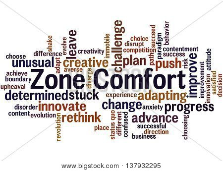 Zone Comfort, Word Cloud Concept 2