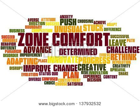 Zone Comfort, Word Cloud Concept 6