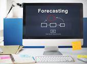 Forecasting Forecast Estimation Business Future Concept poster