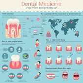 Dental medicine infographic or infochart layout with line and circle charts or diagrams and world map. Template with tooth structure and ways to treat teeth decay, how to care gums and how to choose toothpaste and toothbrush poster