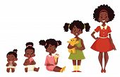 Set of black girls from newborn to infant toddler schoolgirl and teenager cartoon vector illustration isolated on white background. African child development from birth to school age poster