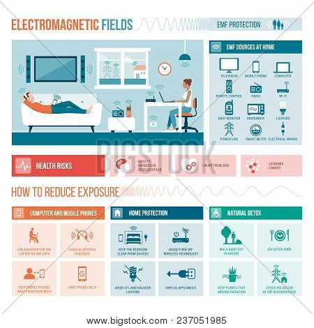 Electromagnetic Fields In The Home, Sources, Effects On Health And Protection, Vector Infographic Wi