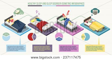 Healthy Night Rest And Sleep Disorder Including Head Ache, Insomnia   Isometric Infographics On Whit