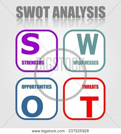Swot Analysis Strategy Diagram In Minimalist Design. Strenghts, Weaknesses, Opportunities, Threats.