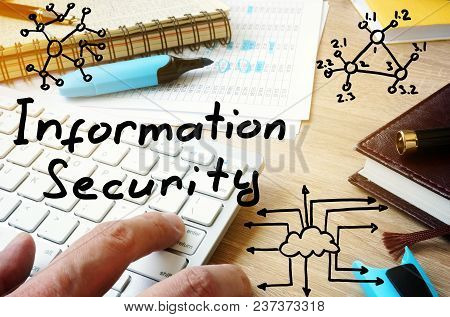Information Security Concept. Man Typing On A Keyboard.