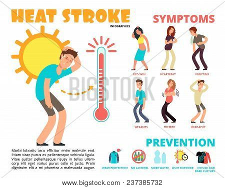 Heat Stroke And Summer Sunstroke Risk, Symptom And Prevention Vector Infographics. Sunstroke And Inf