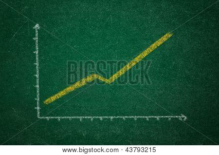 Rising Graph On Green Chalkboard