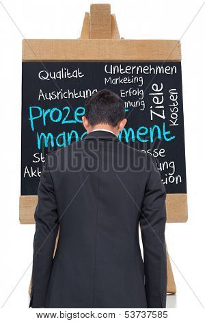 Composite image of process management written on blackboard in german