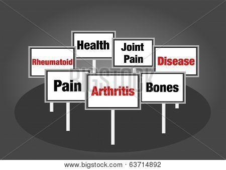 Arthritis signs