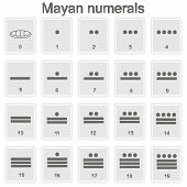 Set of monochrome icons with Mayan numerals  glyphs for your design poster