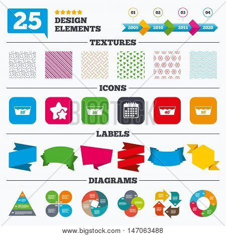 Offer sale tags, textures and charts. Wash icons. Machine washable at 20, 30, 40 and 50 degrees symbols. Laundry washhouse signs. Sale price tags. Vector
