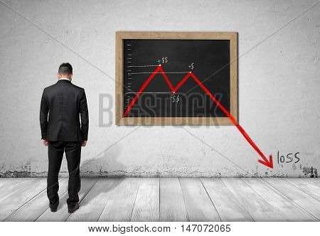 Back view of a businessman standing in front of blackboard with falling diagram that goes down to the floor with 'loss' word near it. Financial and economic crisis. Stock market falling.