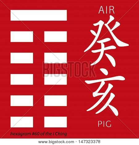 Symbol of i ching hexagram from chinese hieroglyphs. Translation of 12 zodiac feng shui signs hieroglyphs- air and pig.