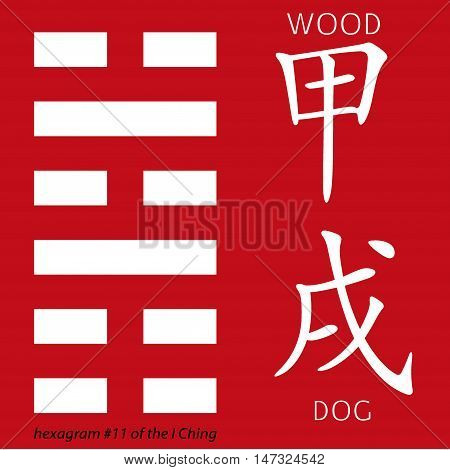 Symbol of i ching hexagram from chinese hieroglyphs. Translation of 12 zodiac feng shui signs hieroglyphs- wood and dog.