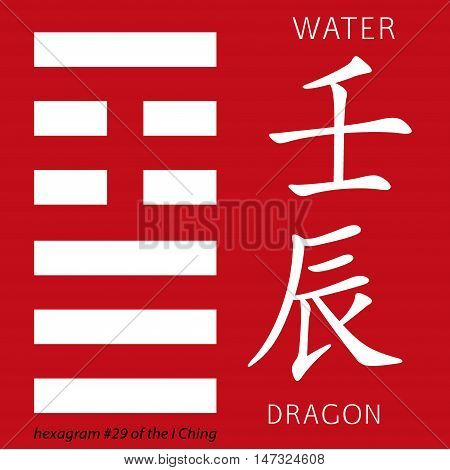 Symbol of i ching hexagram from chinese hieroglyphs. Translation of 12 zodiac feng shui signs hieroglyphs- water and dragon.