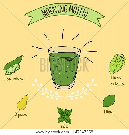Hand drawn sketch illustration. Recipe and ingredients of healthy and energy drink for restaurant or cafe. Vegan Detox drinks. Gluten free drinks. Vegetarian Smoothie Recipe. Hydration Juice. Morhinh mojito.