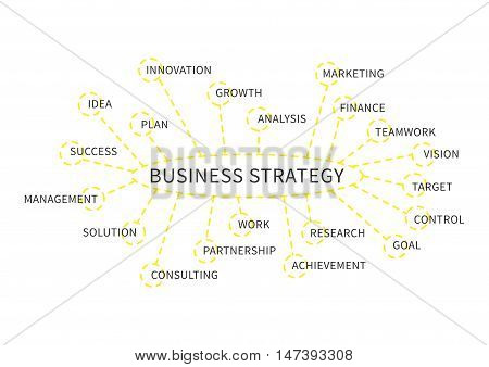 Business strategy scheme mindmap vector illustration on white background. Design graphic concept visual presentation.