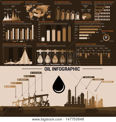 Oil infographics with world map of oil reserves, pie chart and graphics of oil and gas production per country, oil price behavior and exporting countries with oil pump, barrel and refinery plant