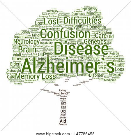 Vector concept conceptual Alzheimer`s disease symptoms abstract tree word cloud isolated on background