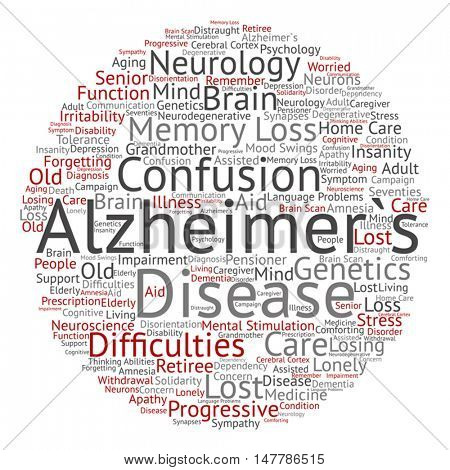 alzheimers disease and research ethical concerns essay Alzheimer's disease research paper 2806 words | 12 pages alzheimer's disease research paper psychology is an applied as well as an academic field that studies both the human mind and behavior the research in psychology attempts to explain and understand behavior, emotion and thought.
