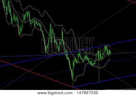 Share price candlestick chart. Price chart bars. Stock market graph and bar chart price display. Shallow DOF. Financial diagram with candlestick chart. Stock analyzing.