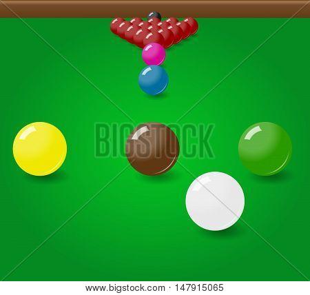 Snooker Billiard Balls Start Position On The Table