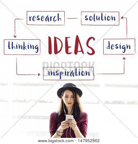 Start up Business Ideas Plan Concept