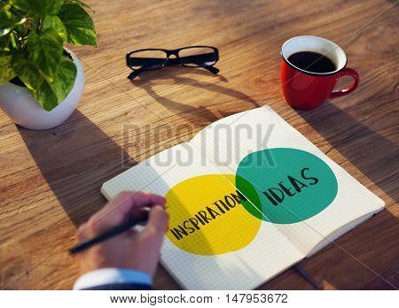 Inspiration Ideas Motivation Circles Concept