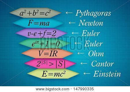 List of several famous mathematical equations that changed the world