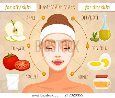 A Recipe For A Cosmetic Homemade Mask For Dry And Oily Skin. Vector Collage. Care For Different Skin