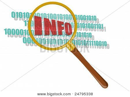 Symbol Of Searching Information
