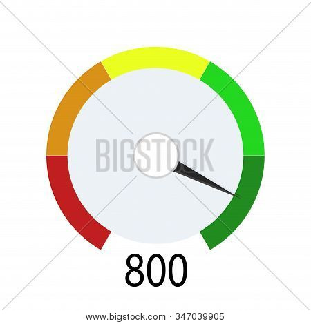 Credit Score Indicator For Get Cash In Bank. Device Indicate Level Payable Client. Hight Number For