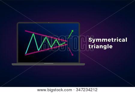 Symmetrical Triangle Chart Patterns - Formation Price Figure, Technical Analysis. Bullish Or Bearish