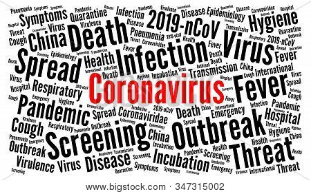 Coronavirus Word Cloud Concept Illustration With A White Background