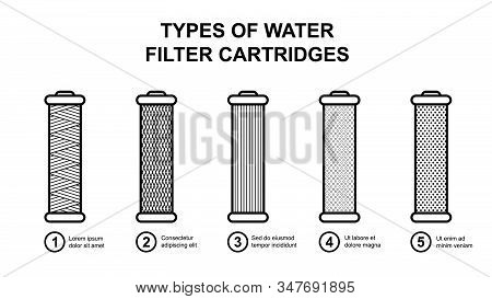 Set Of Cartridge Types For Water Filter. Carbon, Coal, Softening, Mesh, Filamentous, Polypropylene,