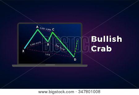 Bullish Crab - Harmonic Patterns With Bullish Formation Price Figure, Chart Technical Analysis. Vect