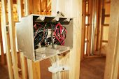 Electrical box with wiring in a new home under construction poster