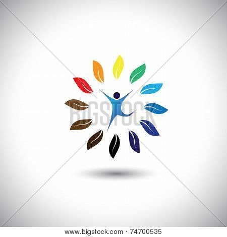 people & nature balance circle - eco lifestyle concept vector icon. This graphic also represents harmony nature conservation sustainable development natural balance development healthy growth poster