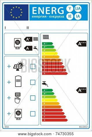 Combination heater, temperature control and solar device new energy rating graph label