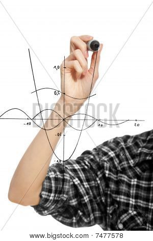 Hand Of A Student Girl Drawing A Mathematical Graph