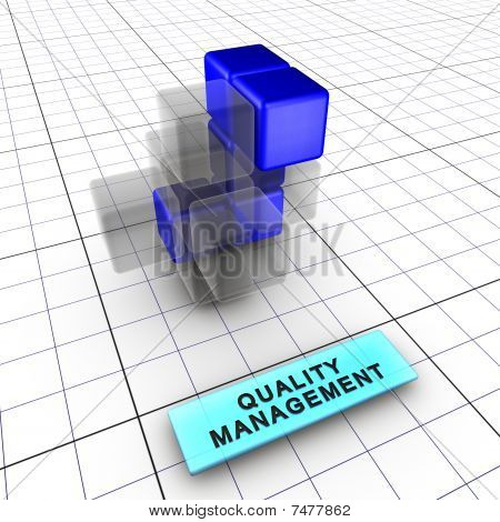 4-Quality management